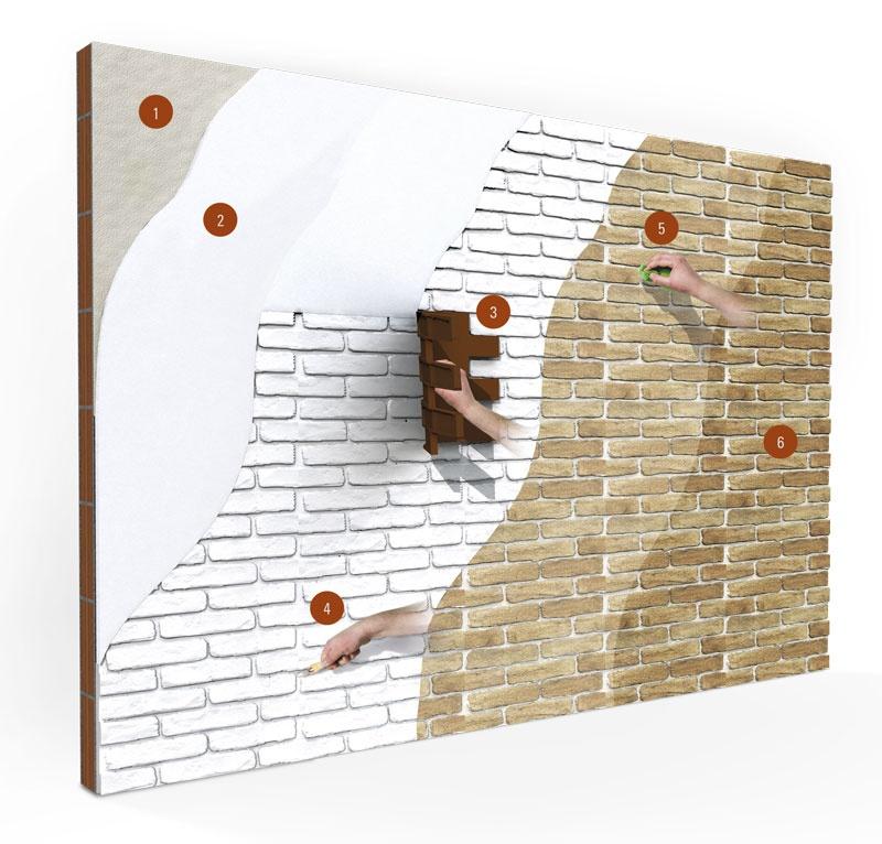 Muro stampato - Pitturare muro esterno ...
