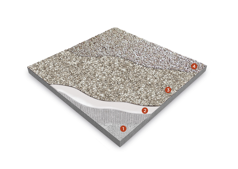 le b ton drainant color isoplam est la solution pour tous vos sols ext rieurs. Black Bedroom Furniture Sets. Home Design Ideas